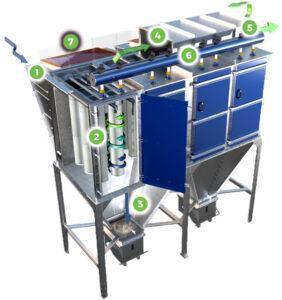 Zasada działania odpylacza modułowego, kasetowego, z wkładami, filtrami patronowymi, Filtorwent, odpylanie przemysłowe, odpylacz do spawalni